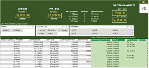 sales invoice tracker excel template