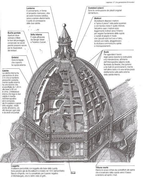 cupola di brunelleschi cupola di santa fiore firenze arte
