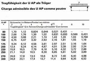 Gewicht Stahl Berechnen : uap als tr ger d rst ag ~ Themetempest.com Abrechnung