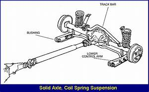 What Is The Best Solid Axle Rear Suspension