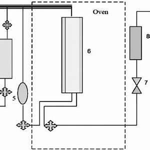 Fluid Pump Schematic : schematic of the experimental setup 1 fluid pump 2 ~ A.2002-acura-tl-radio.info Haus und Dekorationen