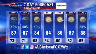 fox 7 7 day forecast ktbc