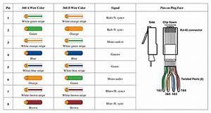 Cat5 Color Code Chart