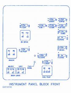Saturn Sw 2 1997 Fuse Box  Block Circuit Breaker Diagram  U00bb Carfusebox