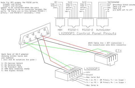 meade 505 adapter pinout diagram pinoutguide