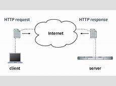 HTTP demystified for web developers