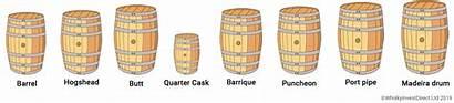 Whisky Types Cask Casks Barrels Butts Scotch