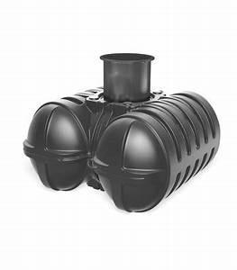 Zisterne 1000 Liter : twinbloc flachtank zisterne ~ Frokenaadalensverden.com Haus und Dekorationen