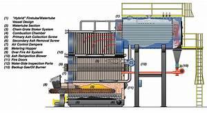 Boiler Parts  Hurst Boiler Parts