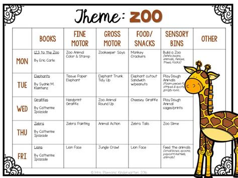 best 25 preschool zoo theme ideas on 122 | 442110561d62124d14001f41387da2bb preschool curriculum themes for preschool weekly