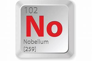 Facts About Nobelium