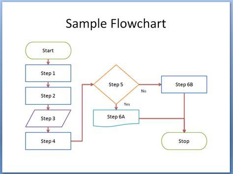 flowchart  powerpoint