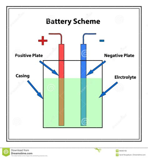 simple battery scheme stock vector illustration  charge