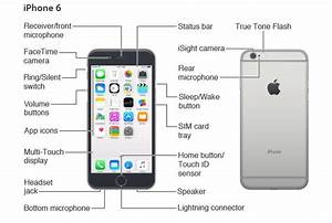 Download Iphone 6 User Manual And Instruction Guide Pdf