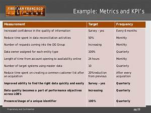 enterprise data world webinars master data management With quality assurance metrics template