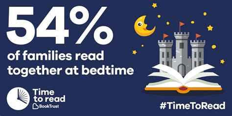 booktrusts time read week national awareness days