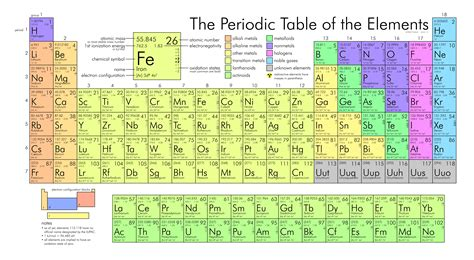 File Periodic Table Large Png