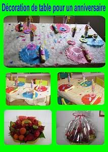Idée Déco Table Anniversaire : id e de d coration de table pour un anniversaire ~ Melissatoandfro.com Idées de Décoration