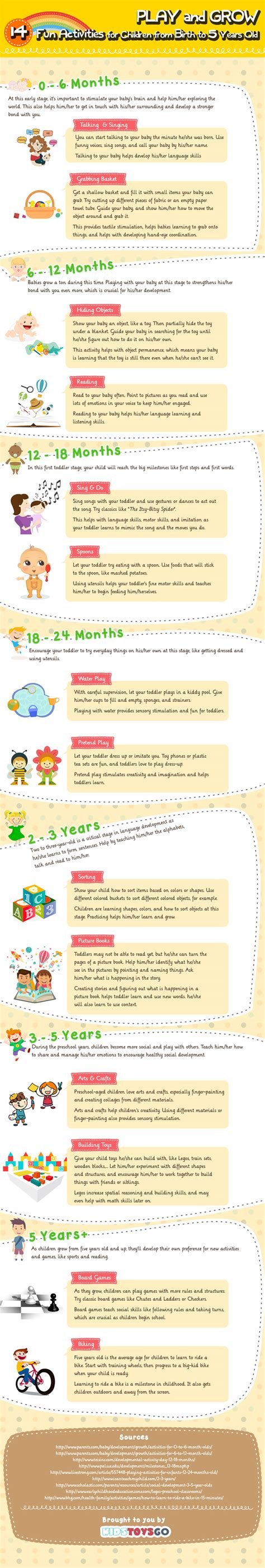 infographic 14 fun activities for children from birth to