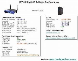 How To Configure A Comcast Business Class Static Ip Address