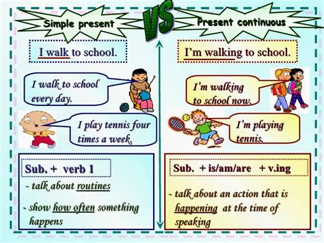 Two Present Tenses