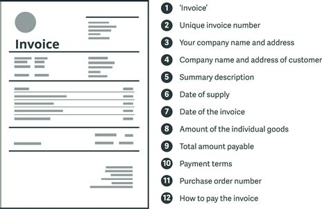 What Do I Need To Put On My Resume by What You Need To Include On Your Invoices Starting Up A
