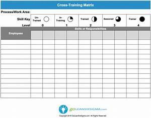Cross-training Matrix