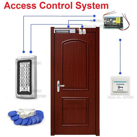 Ip68 Waterproof 125khz Rfid Door Access Control System Kit. Dreamline Frameless Shower Doors. Bathroom Door Signs. Black Storm Doors. Door Latch Parts. Garage Auto Lift. Paint For Garage Floor Best. Glass Door Refrigerator For Home. Schlage Front Door Locks