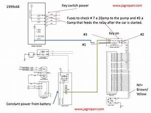 99 Xk8 Fuse Diagram