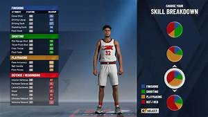 Detroit Pistons Building Your Nba2k20 Myplayer Like A