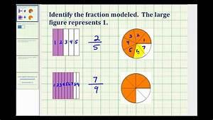 Ex  Determine The Fraction Modeled