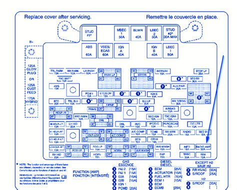 2006 Gmc Fuse Box Wiring Diagram by Gmc Denali 2006 Fuse Box Block Circuit Breaker