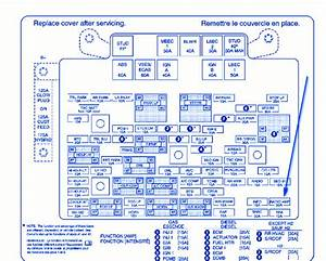 Gmc Sierra Denali 2006 Main Fuse Box  Block Circuit Breaker Diagram  U00bb Carfusebox