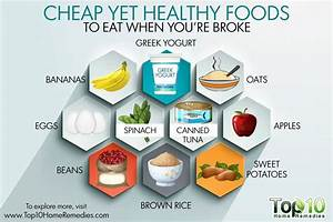 10 healthy foods to eat on a tight budget top 10 home