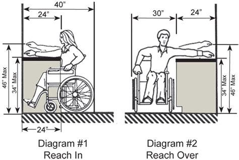 ada bathroom counter depth ada bathroom sink height requirements quotes
