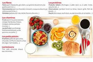 Idee Petit Dejeuner : id e de petit d jeuner sain qg31 jornalagora ~ Melissatoandfro.com Idées de Décoration