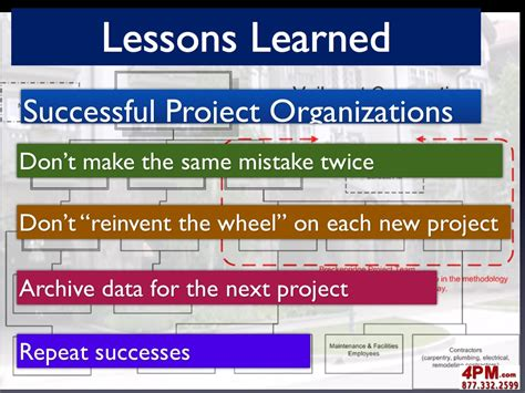 lessons learned project management project lessons learned