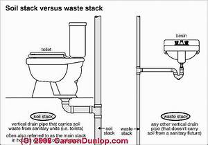 Toilet Vent Stack Diagram