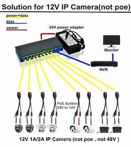 8 Port Poe Injector Switch Solution For 8 Pcs Ip Cameras
