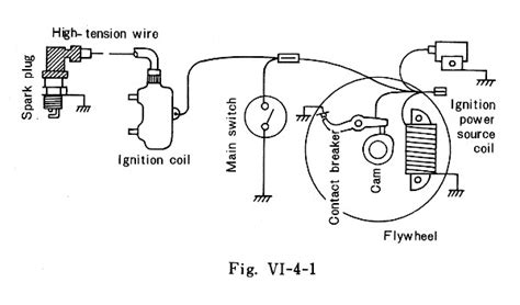 Yamaha At1 Wiring Diagram by 1968 1969 Yamaha At1 At1m Series Motorcycle Service