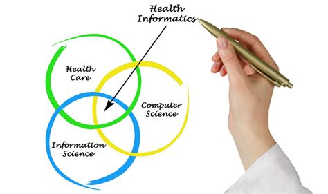 The Department Of Health Informatics And Information. Phd In Sociology Online Oracle Java Developer. What Is Drug Addiction Definition. Keiser University Physical Therapy. Belly Fat Removal Surgery Nexium In Pregnancy. Windows Server 2012 Hosting Ant Vs Termite. Stainless Steel Sinks Cleaning. Assisted Living Illinois Locksmith Dacula Ga. Lvn To Bsn In California Storage In Dublin Ca