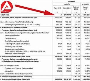 02 Rechnung Einsehen : nach nullzins erstmals null prozent arbeitslosigkeit ~ Themetempest.com Abrechnung