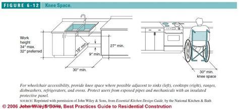 ada kitchen design guidelines ada kitchen sink cabinet requirements cabinets matttroy 3984