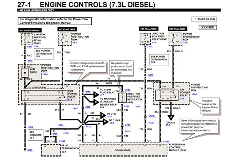 99 F350 Powerstroke Wiring Diagram by 7 3l Turbo Direct Injection 99 F Duty F250 Wiring