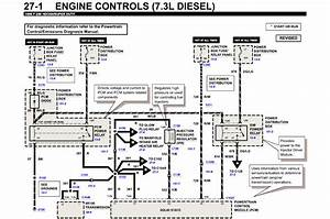 7 3l Turbo Direct Injection 99 F Super Duty F250 Wiring