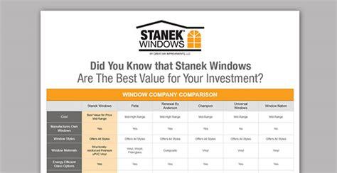 window buying resources   purchase windows stanek windows