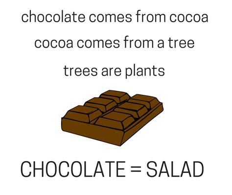 Chocolate Meme - chocolate meme 28 images chocolate meme memes chocolate spongebob viral memes imgflip best