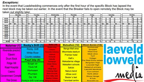 new schedule of load shedding load shedding schedule in nelspruit lowvelder