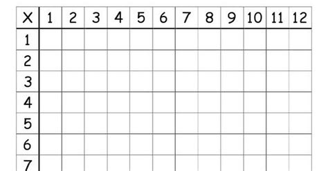 blank multiplication table worksheet pdf brokeasshome