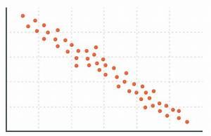 Data Visualization 101  Scatter Plots